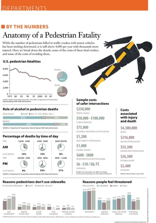Anatomy-of-a-Pedestrian-Fatality